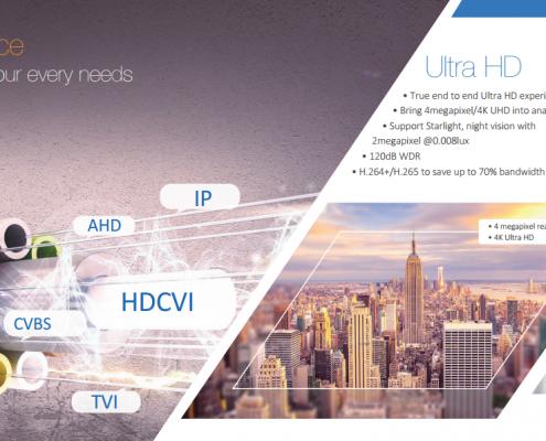 Despre tehnologiea HDCVI 3.0 de la DAHUA